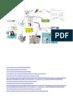 mapa mental semana 7 herramientas para el aprendizaje autonomo