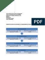 Diagrama Práctica 2 Química