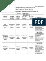 jntuk BT 32_1st mid_revised_tt_feb 2019.pdf