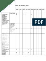 05 - Tabela de Probabilidade de Conteúdos - Irbr – Tabela de Probabilidade de Conteúdos - Irbr – Noções de Direito