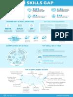 AI Skills Gap Infographic.pdf