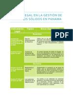 Leyes Resoluciones Del Manejo de Desechos Solidos en Panama