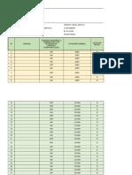 Adriana Agreda B Formato Inventario de Dotaciones v1