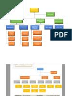 Proyecto Caso empresarial. Tarea no. 3 Estructura Organizacional.docx