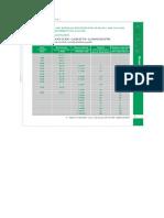 Corespondenta Clasei Betonului conf. SR en 206-1 2002