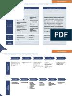 Proposal work flow guideline
