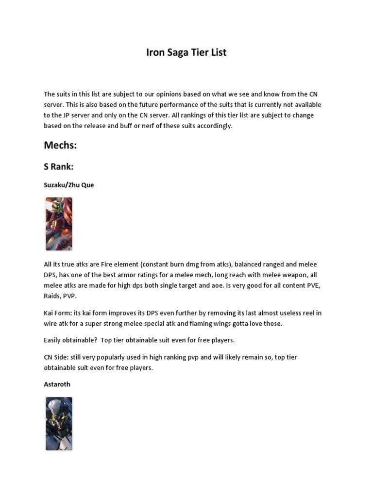 Iron Saga Tier List | Sniper | Weaponry
