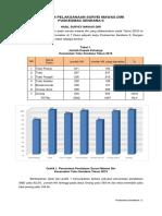 HASIL SURVEY MAWAS DIRI PKM 2019.docx