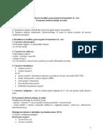 LP20_E.coli.Urocultura_2019.docx