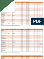 Indicative DNB Post MBBS Seat Matrix 09.04.2019.pdf