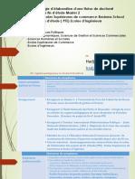 Méthodologie elaboration thèse doctorat par Dr HADJ Rachid.pdf
