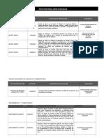 Tabela de Proposituras Apresentadas 2015 1º Semestre