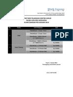 Daftar Harga Pelayanan Dokter Umum