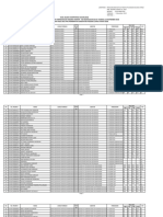 Data Hasil Skd Kab. Palas
