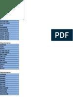 Lista de Precio Mg 22-4-19