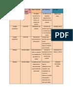 Recopilación de la información.docx