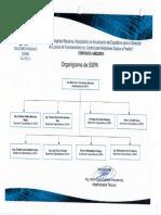 Organigrama de SSPA