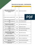 ABSOLUCION DE RECLAMOS AUXILIARES DE EDUCACION.xlsx