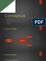 Marco conceptual y marco teórico