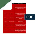 S5. Actividad 1. Selección y Recopilación de Información