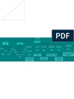 Mapa Conceptual de Diseño de webapps.pdf