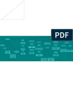 Mapa Conceptual de Patrones de Diseño.pdf