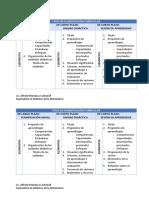 TIPOS DE PLANIFICACIÓN CURRICULAR.docx