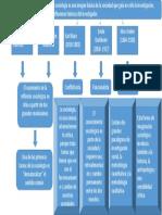 API SOCIOLOGIA.pptx