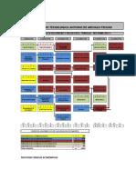 Plan de Estudios SST Ref. 201301 (3)
