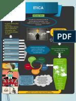 infografiaEtica