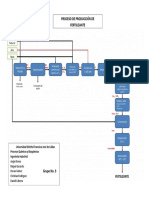Diagrama de Proceso - Fertilizante