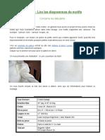 Tissage - Lire Les Diagrammes de Motifs
