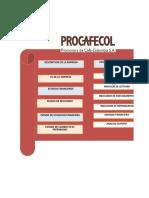 Procafecol s.A