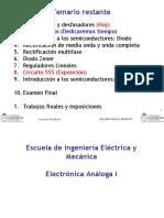 Eléctronica Analoga I - Generadores de Funciones