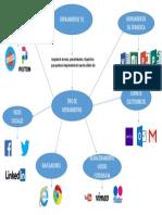mapa mental herramientas tic.pptx