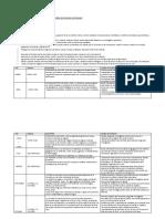 Planificacion Anual de Contenidos en El Area de Ciencias Naturales 6to