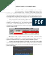 Balanço Comparativo Econômico Do Governo de Dilma e Temer