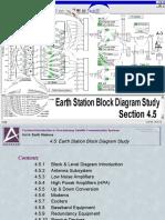 earthstationblockdiagramstudy.pdf