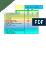 EVNT 3G Project Progress 20100505 -5[1].00PM