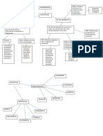 antidepresivos mapa conceptual