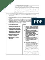 Formato para el desarrollo del caso restaurante darden.docx