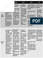 Etapas del proceso administrativo.pdf