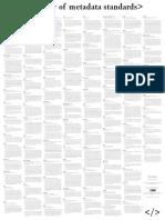 Glossary of metadata standards