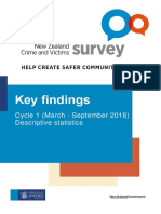 NZ Crime and Victim Survey Final Report 2018