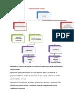 FUNDAMENTOS DE QUIMICA.docx