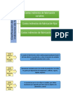 clasificacion CIF