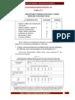 TABLA DE DISEÑO DE MEZCLAS MÉTODO.docx