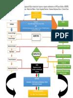 Diagrama productivo Control Ambiental.docx