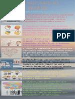 LAS 10 HABILIDADES DEL INGENIERO.pdf