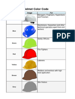 Safety Helmets Color Codes